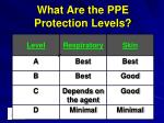 what are the ppe protection levels