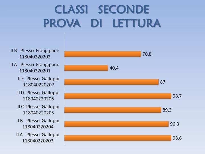 CLASSI   SECONDE