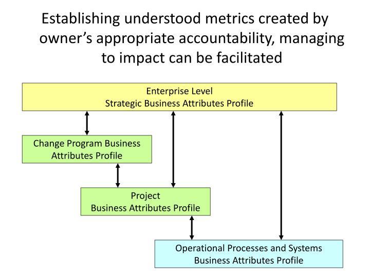 Establishing understood metrics created by owner's