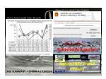 case summary china automobile market