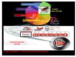 case summary xiamen automobile market1