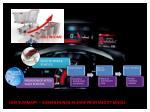 case summary xiamen honda 4s shop profitability model