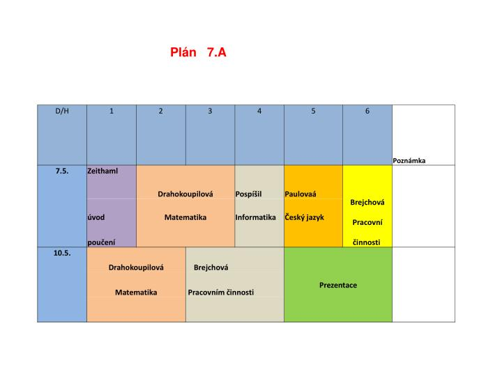 Plán   7.A