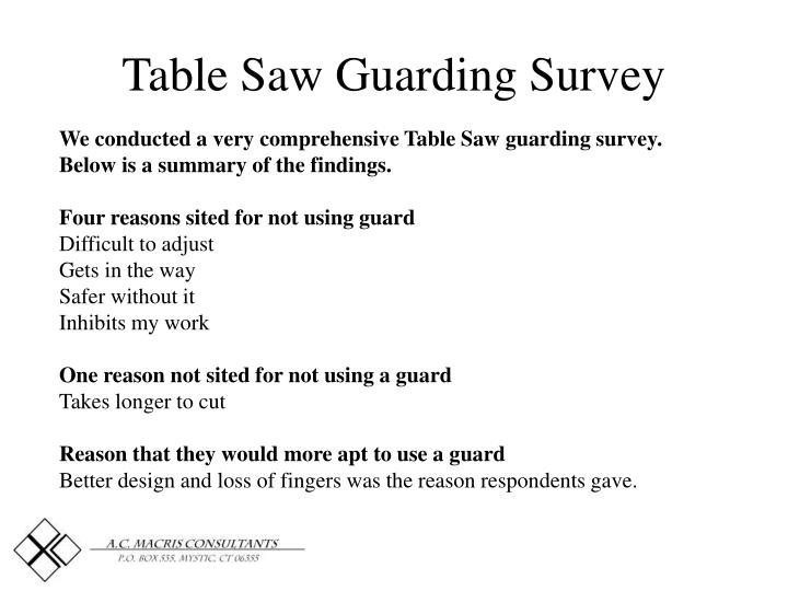 Table Saw Guarding Survey