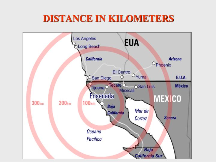 Distance in kilometers