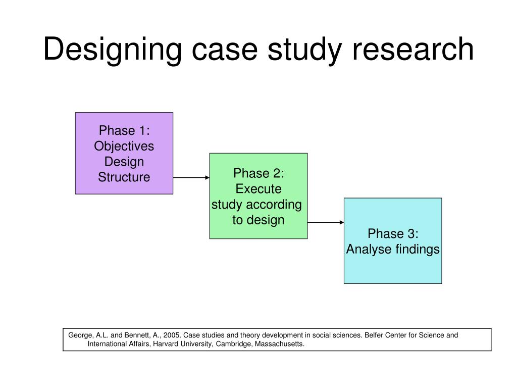 Ppt Case Study Research Powerpoint Presentation Free Download Id 4944117
