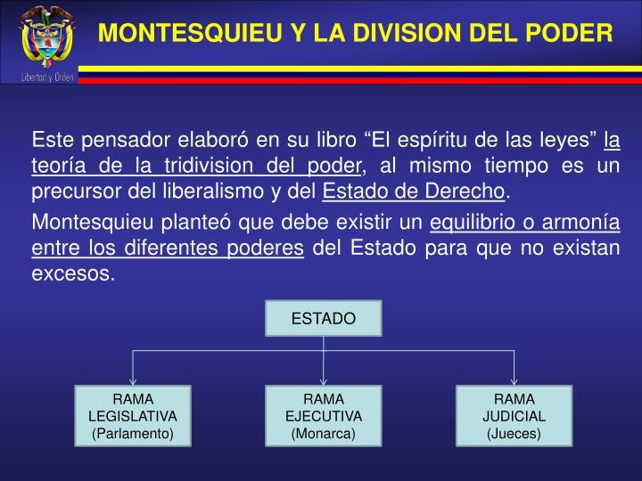 MONTESQUIEU Y LA DIVISION DEL PODER