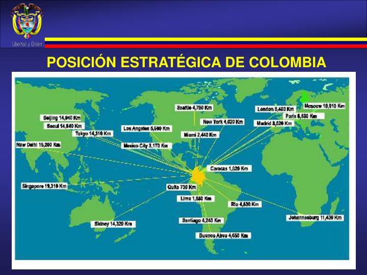 POSICIÓN ESTRATÉGICA DE COLOMBIA