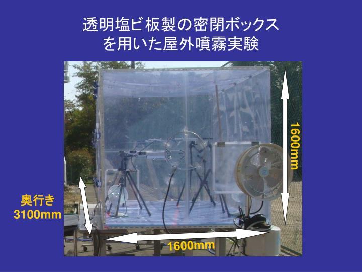 透明塩ビ板製の密閉ボックス