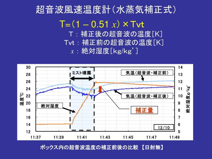 超音波風速温度計(水蒸気補正式)