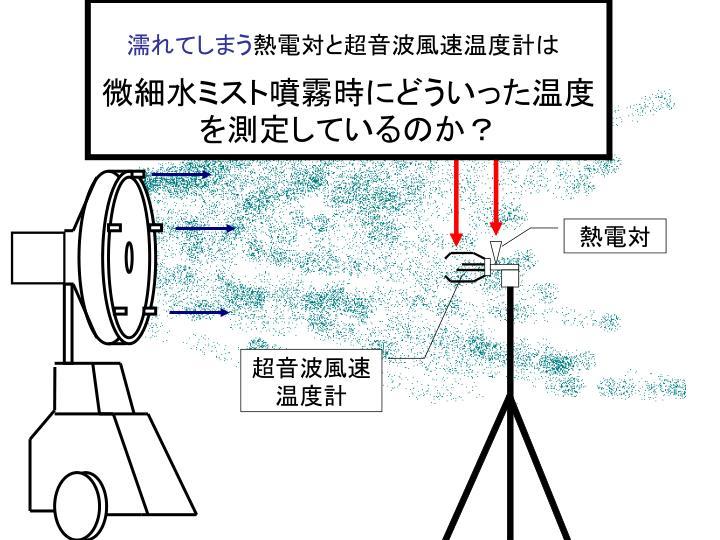 微細水ミスト噴霧時にどういった温度を測定しているのか?