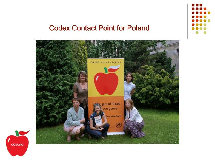 Codex Contact Point for Poland