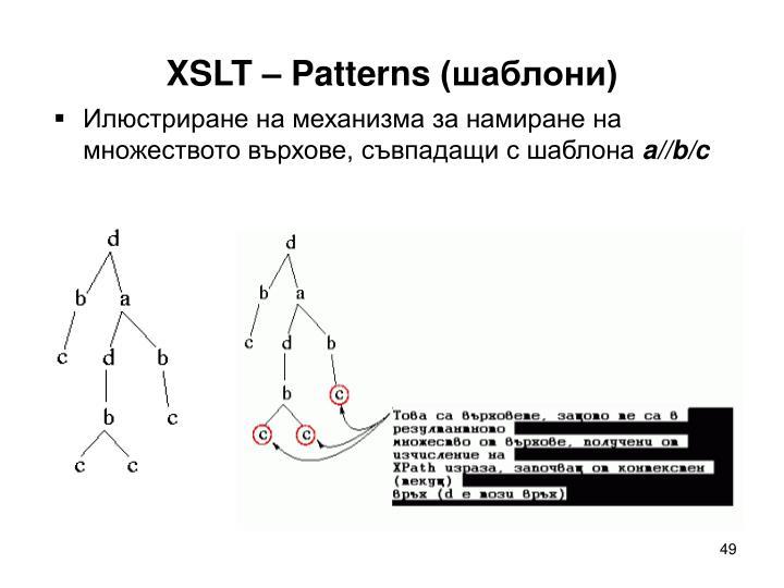 XSLT – Patterns
