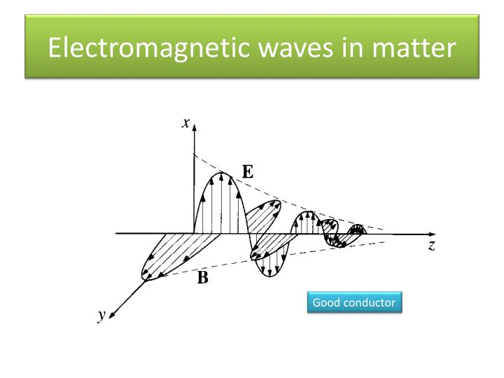 Electromagnetic waves in matter