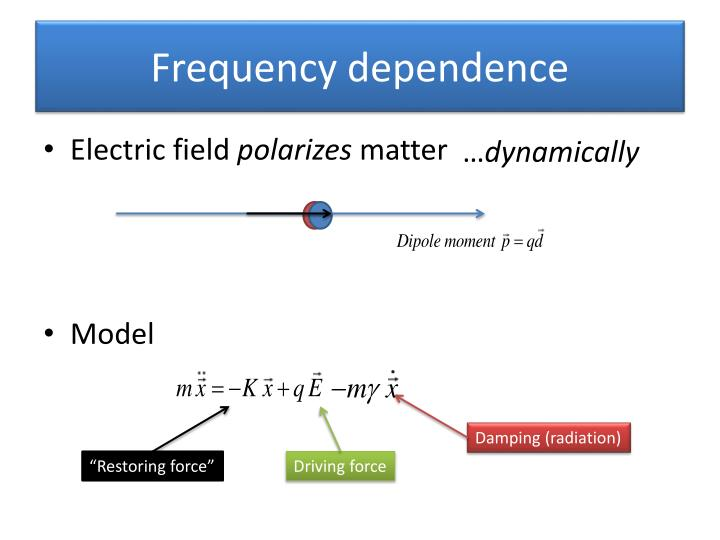 Frequency dependence