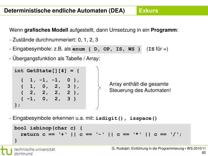Deterministische endliche Automaten (DEA)
