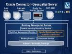 oracle connector geospatial server