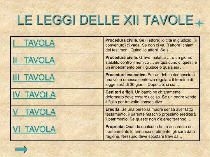 Ppt le leggi delle xii tavole powerpoint presentation id 4948219 - Le 12 tavole romane ...