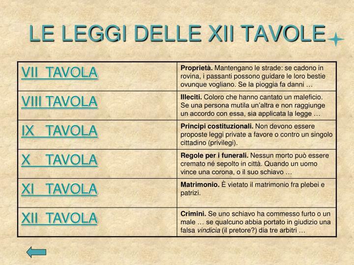 Ppt le leggi delle xii tavole powerpoint presentation - Le 12 tavole romane ...