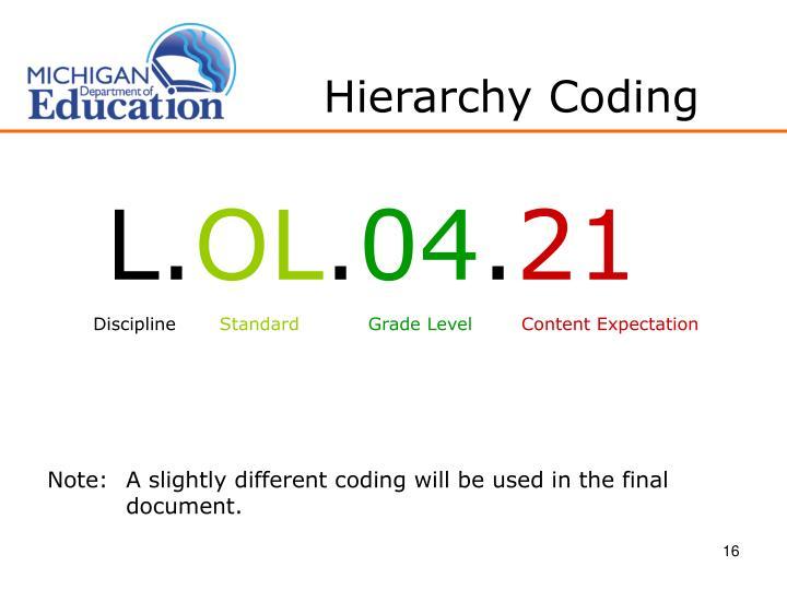 Hierarchy Coding