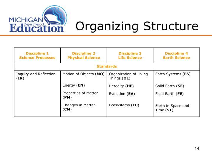 Organizing Structure