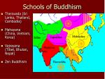 schools of buddhism