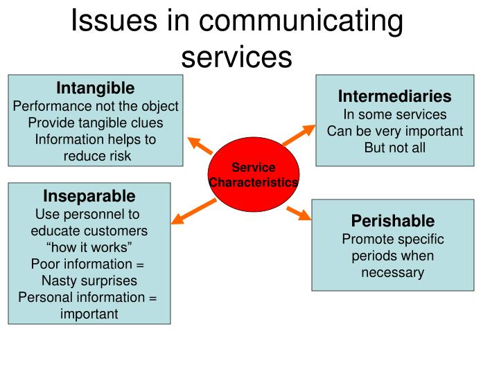 Issues in communicating services