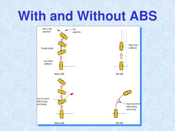 With and Without ABS