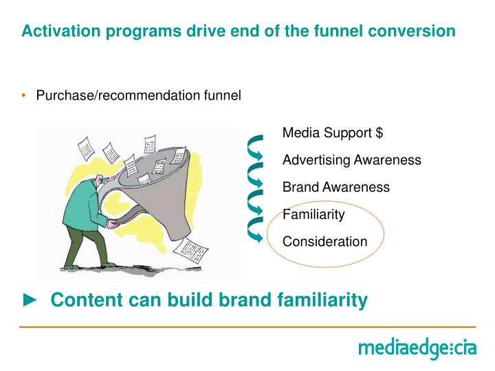 Purchase/recommendation funnel