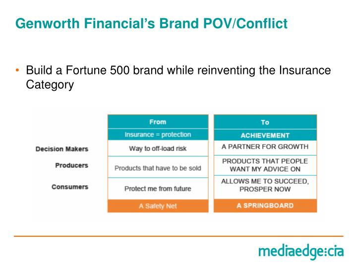 Genworth Financial's Brand POV/Conflict