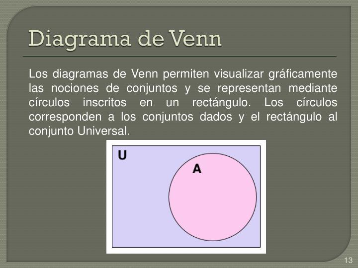 Ppt teora de conjuntos powerpoint presentation id4950525 diagrama de venn ccuart Gallery