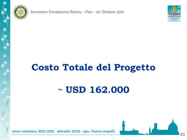 Costo Totale del Progetto