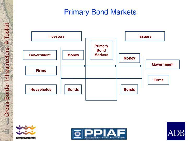 Primary bond markets