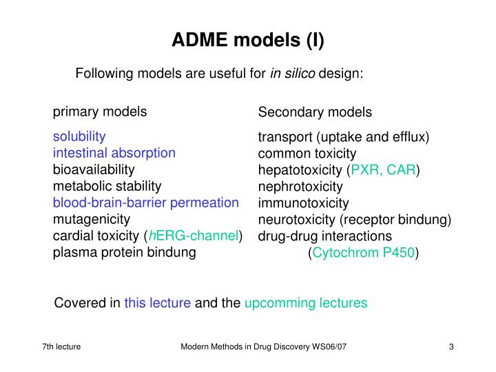 in silico models for drug discovery pdf