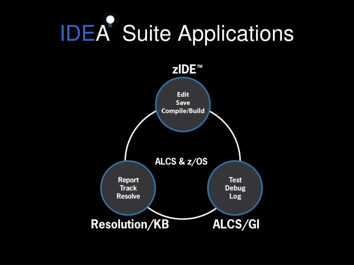 Ide a suite applications