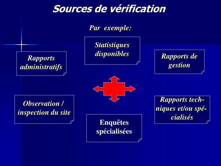 Sources de vérification