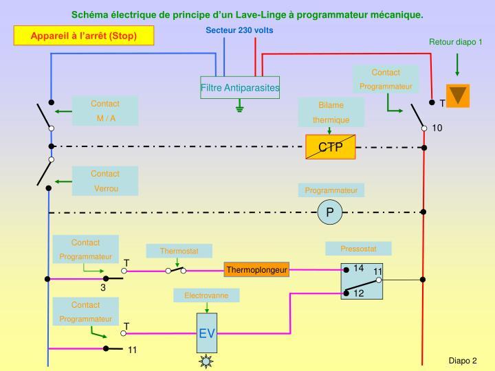 ppt diagramme et sch 233 ma 233 lectrique de principe d un lave