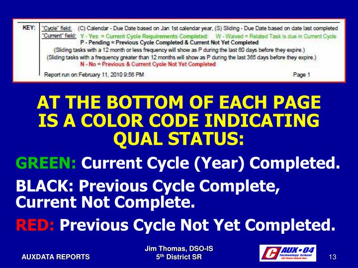 AT THE BOTTOM OF EACH PAGE     IS A COLOR CODE INDICATING QUAL STATUS: