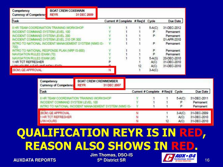 QUALIFICATION REYR IS IN