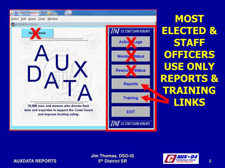 MOST ELECTED & STAFF OFFICERS USE ONLY REPORTS & TRAINING LINKS