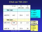 effetti del tbs 20013