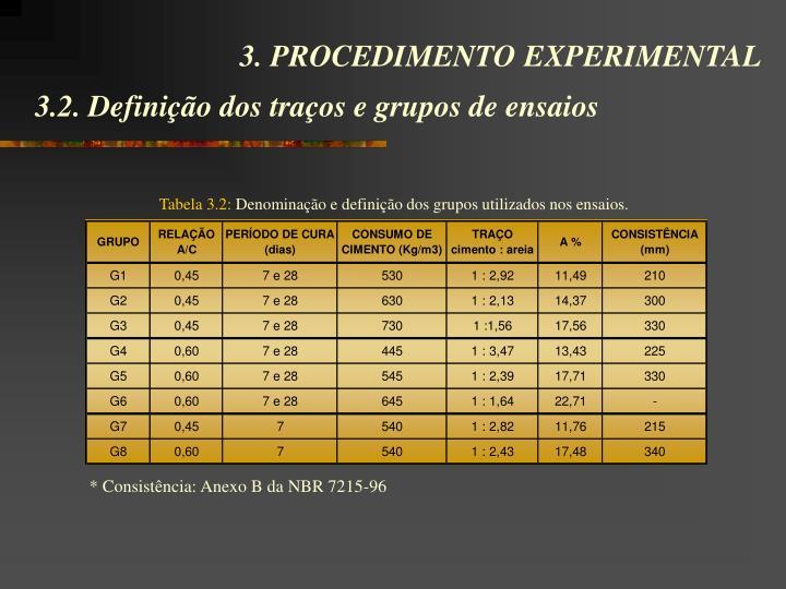 Tabela 3.2: