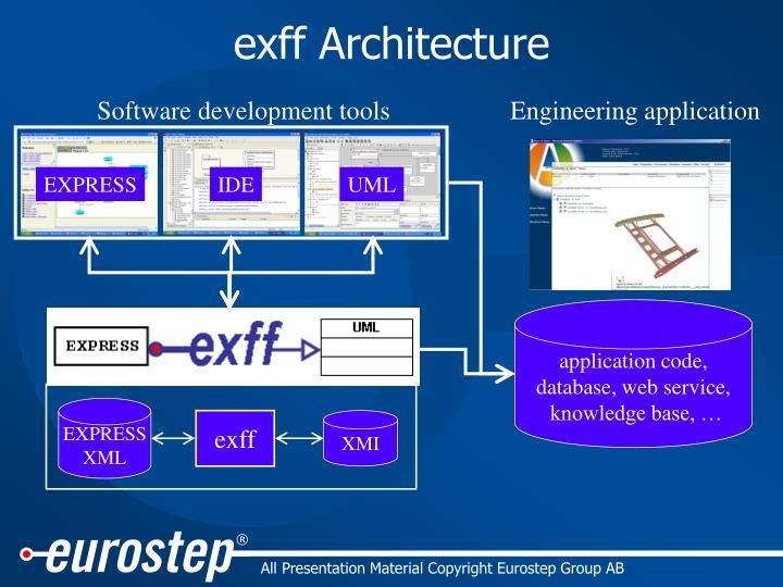 exff Architecture