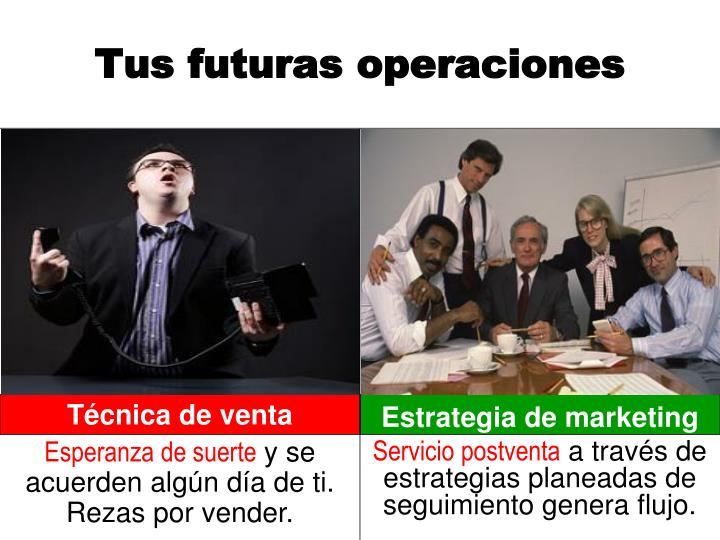 Tus futuras operaciones