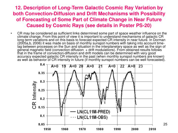 12. Description of Long-Term Galactic Cosmic Ray Variation by both Convection-Diffusion and Drift Mechanisms with Possibility of Forecasting of Some Part of Climate Change in Near Future Caused by Cosmic Rays (see details in Poster PS-20)