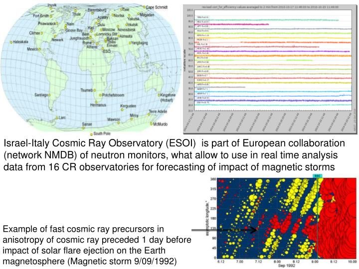 Israel-Italy Cosmic Ray Observatory (ESOI)  is part of European collaboration (network NMDB) of neutron monitors, what allow to use in real time analysis data from 16 CR observatories for forecasting of impact of magnetic storms