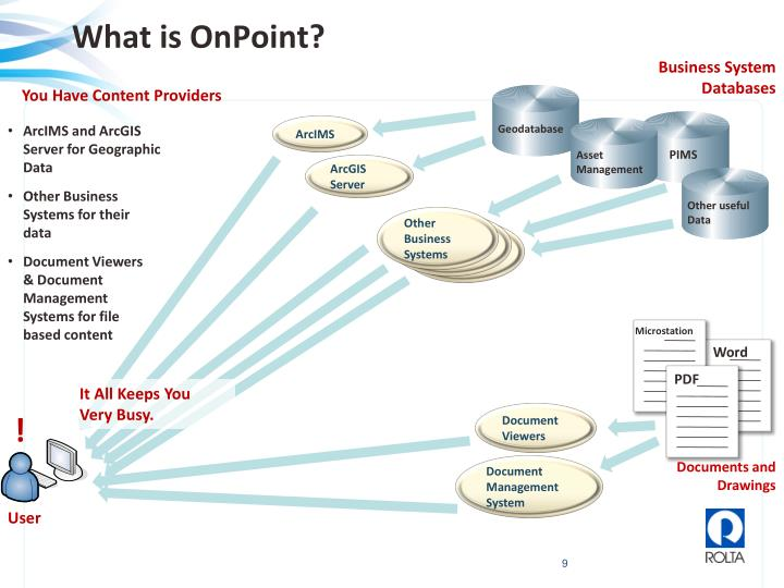 What is OnPoint?