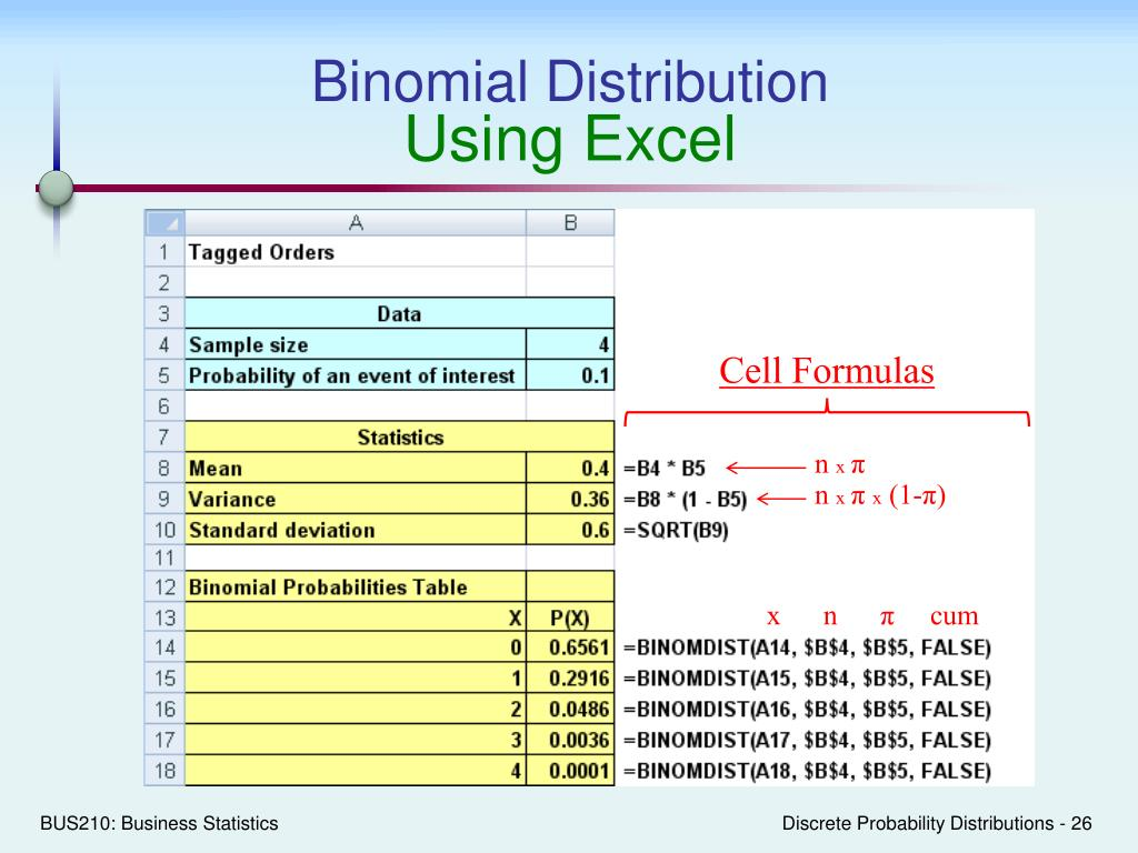 PPT - Chapter 6 Discrete Probability Distributions