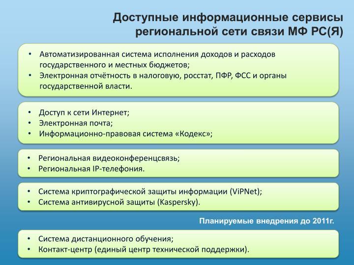 Доступные информационные сервисы