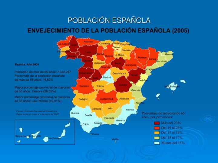 POBLACIÓN ESPAÑOLA